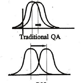Dissertation Quality - buywritegetessaycom