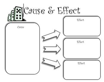 Writing A Good Problem Solution Essay - iWriteEssays